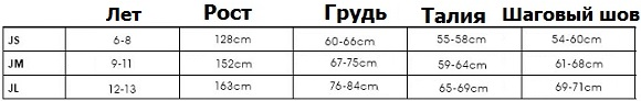 lloyd таблица размеров