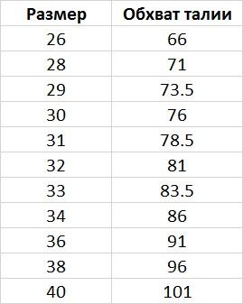 Размеры джинсов Асос