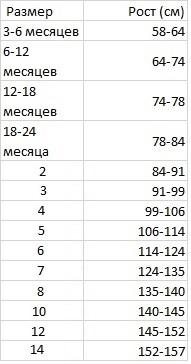 Американский размер детской одежды на русский