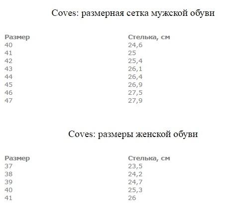 coves размеры