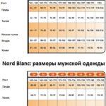 Размерная сетка Nord Blanc