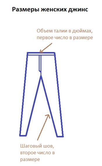 Размер джинсов женских таблица