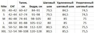 размеры одежды найк для мужчин и женщин