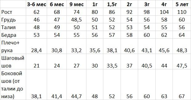 Размеры Рейма комбинезоны