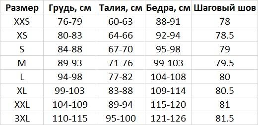 Таблица размеров Пума одежда