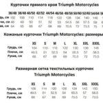Размерная сетка Triumph Motorcycles