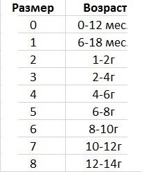 Размеры варежек Рейма
