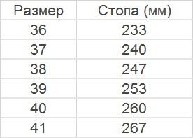 ralf ringer таблица размеров