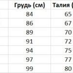Размеры одежды Kenneth Cole