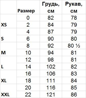 gap таблица размеров женская