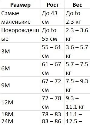 Американские размеры детской одежды на русские таблица