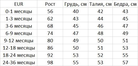 Таблица размеров обуви asos