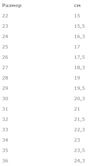 Футмастер таблица размеров