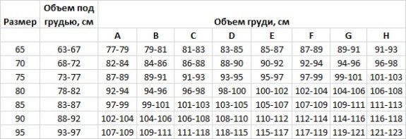 kinga таблица размеров белья