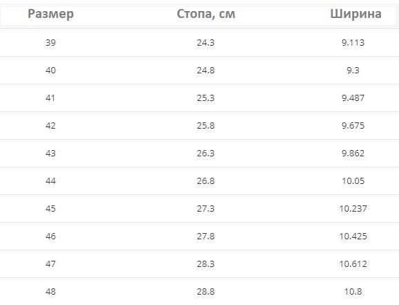 Таблица размеров обуви NewChic