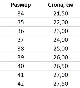 Обувь Инблу таблица размеров
