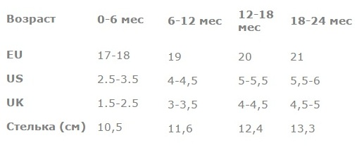 pediped таблица размеров