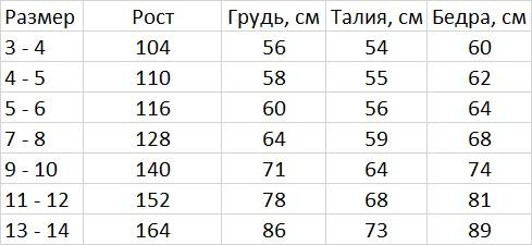 Размеры детской одежды Манго