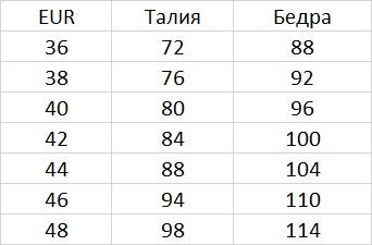 Размеры джинсов Манго