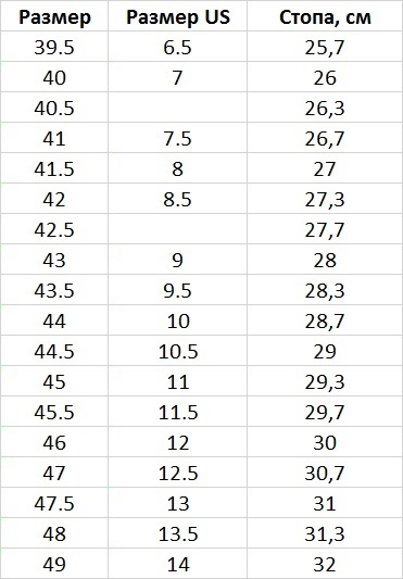 Размеры Тимберленд мужские