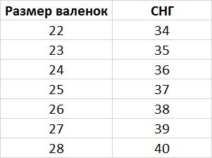 Размеры валенок таблица