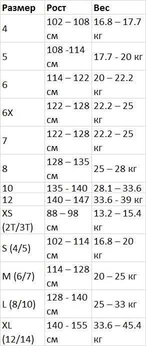Соответствие американских детских размеров одежды
